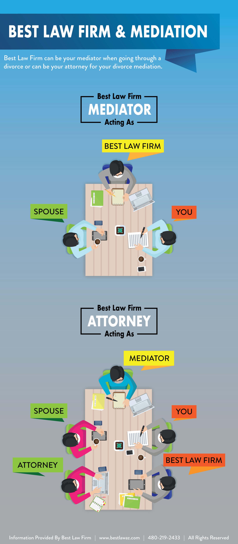 bestlaw-infographic